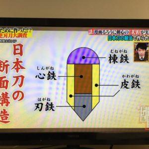 民法テレビで放映されました